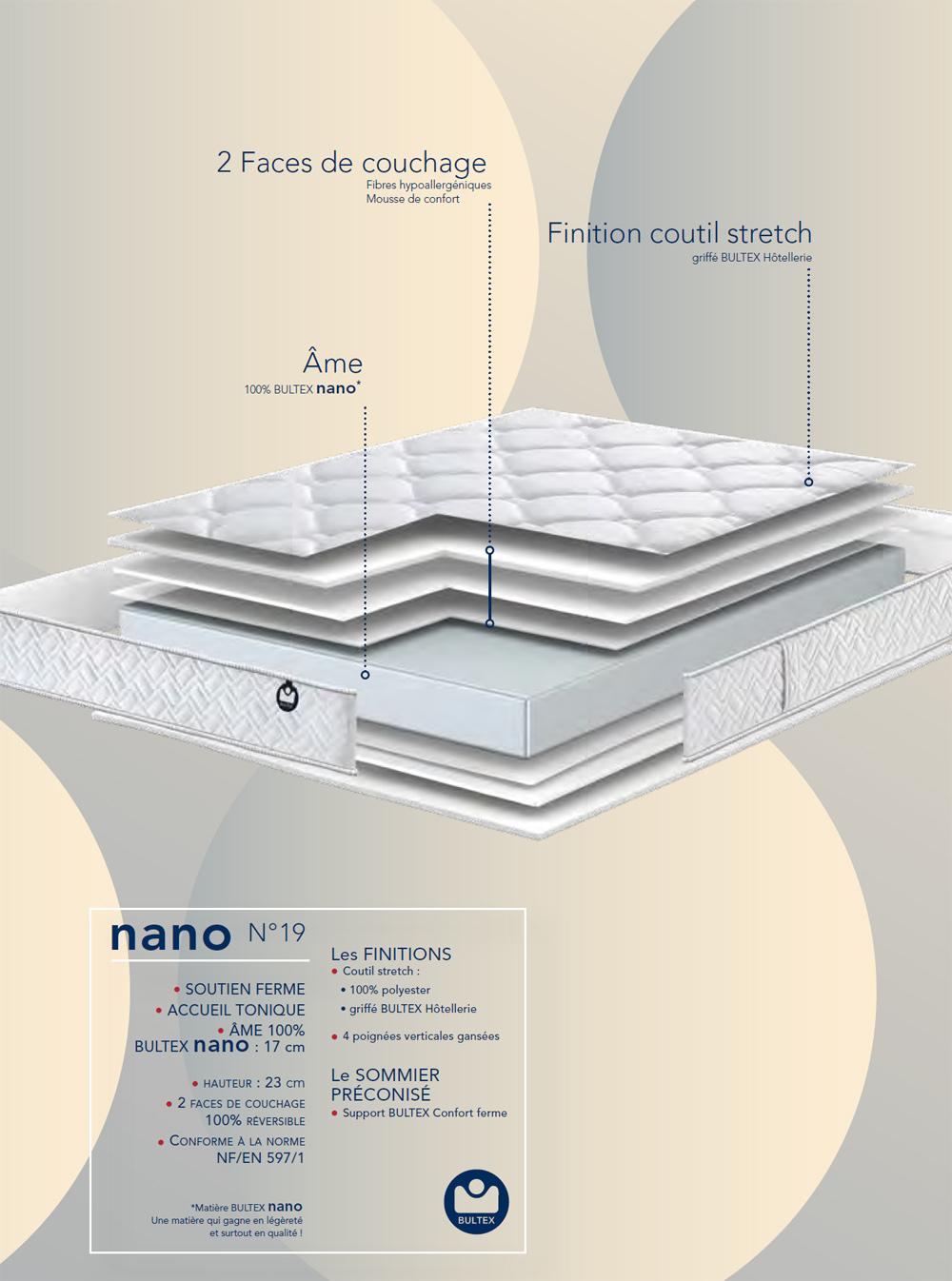 matelas bultex nano magasin de literie jirdeco la londe. Black Bedroom Furniture Sets. Home Design Ideas